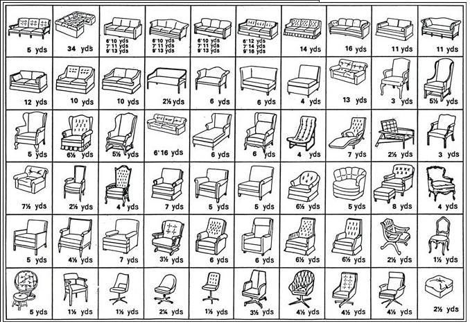 Miami Upholstery Inc Yardage Chart